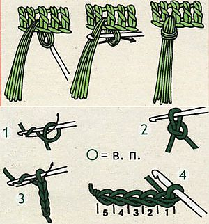 Symbols there is Вязанки.РУ - All about knitting